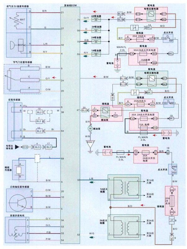 华晨骏捷中华骏捷空调不工作骏捷的空调控制器 空调面板 高清图片