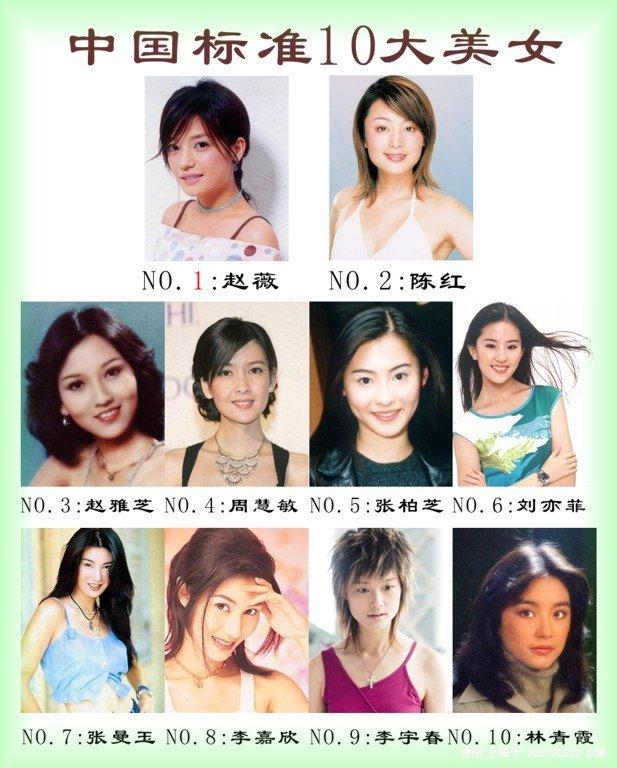 评评中国现代十大美女排行是否公正?