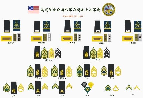 美国军衔 盟军最高指挥中心