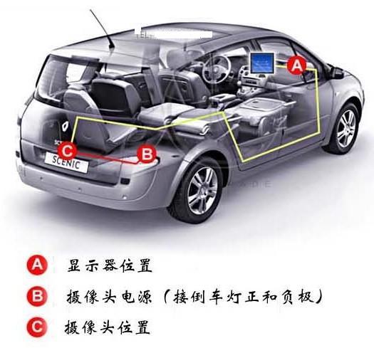倒车影像摄像头 倒车摄像头接线图解 倒车影像摄像头安装高清图片