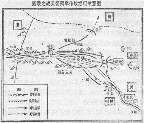 吴蜀夷陵之战