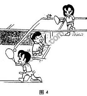 提高网球运动员反应能力的训练方法 - 快乐网球 - 胡长青 重庆快乐网球的博客