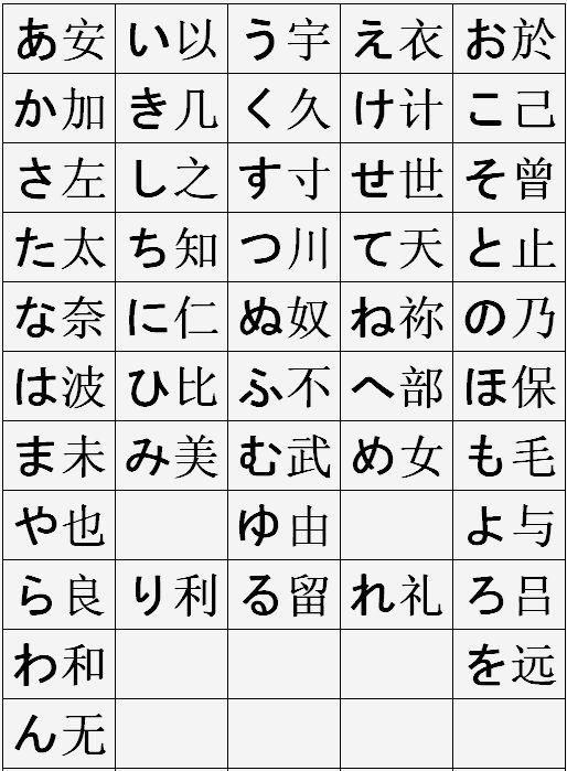 五十音图对应汉字速记~~~~_猫窝_百度空间 : 小6 漢字 : 漢字