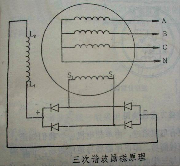 工作原理 发电机接线图高清图片
