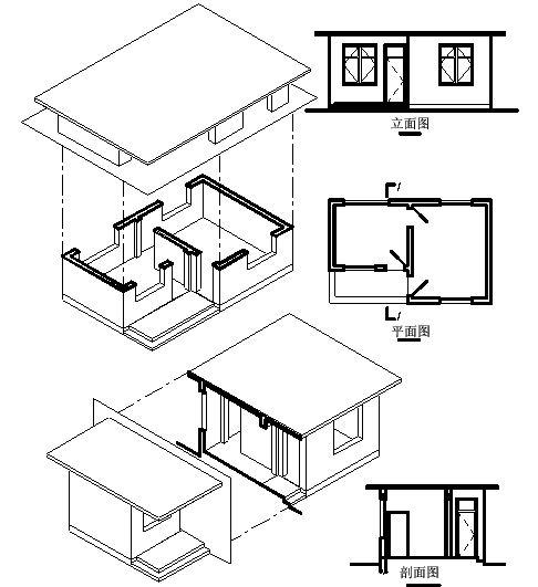 正投影原理,按建筑图样的规定画法,通常要画出建筑平面图,建筑立面图