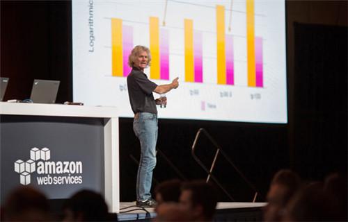 亚马逊丰富云服务种类欲扩大市场领先优势