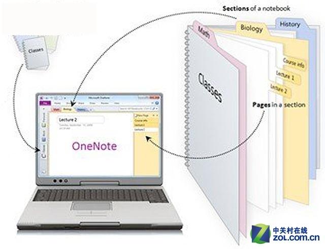 OneNote搜索API测试版提供Bing支持驱动