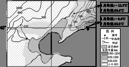 地理 全球的气压带风带及其季节性位移,季风环流,锋面系统的分类及图片