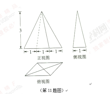 已知一个四棱锥的底面是平行四边形,该四棱锥的三视图图片
