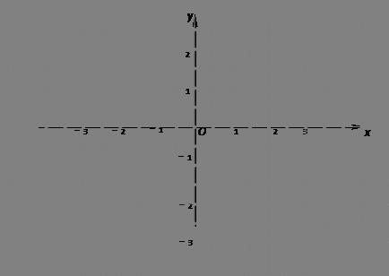 性爱小�9�)��,yf�x�~��.Y ~{�_已知偶函数y=f(x)定义域是[-3,3],当时,f(x)=-1.