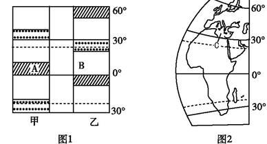 图1为气压带和风带季节移动示意图,图2为世界海陆分布图片
