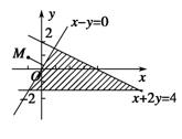 三角形内(包括边)到圆心的最短距离即为