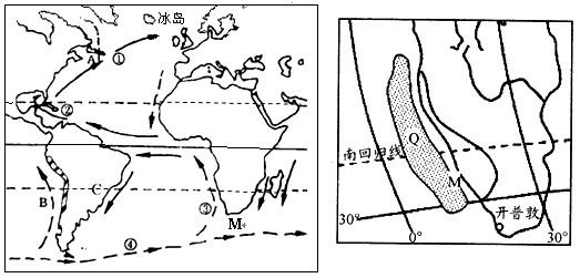 地理 洋流对地理环境的影响,板块构造学说,全球的气压带风带及其季节图片
