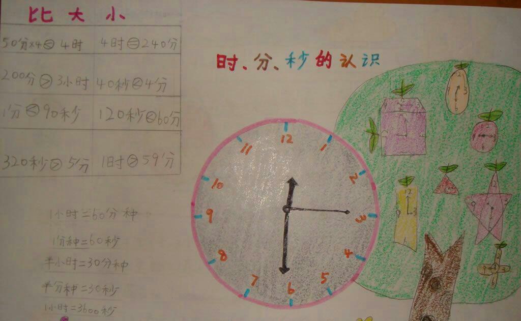 小学三年级科学手抄报内容|小学三年级科学手抄报版面设计