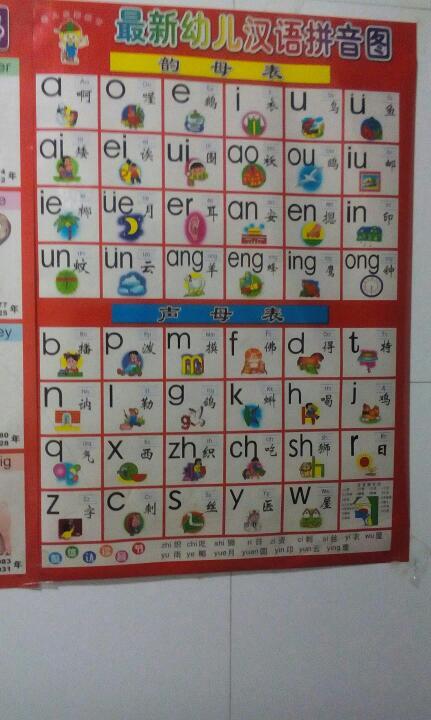 学会声母,韵母,声调和拼音方法,认识大写字母,会背诵《字母表》,认识图片