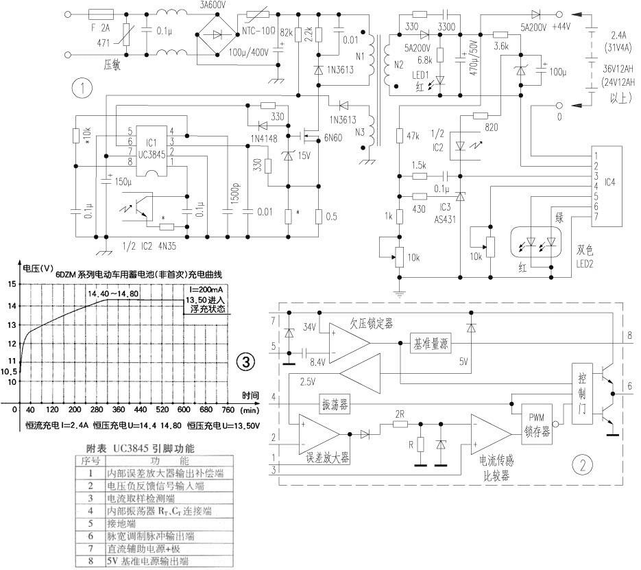 本电路的精华部分是精心设计了一小模块IC4,用它实施智能化(恒流转恒图片