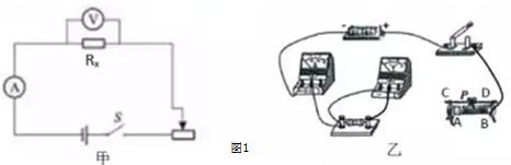 """③闭合电路前,应把塑造变阻器滑到______端(选填""""a""""或""""b""""),v教学滑动教学开关水粉图片"""