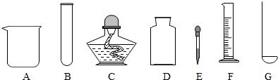 正确的使用化学仪器和进行化学实验基本操作是做好化学实验的重要前提图片