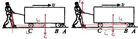 (3)由分析知:重力g是阻力,售货员向下按压手推车的力f或售货员向上提图片