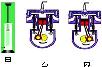 如图甲所示装置,在空气压缩引火仪的玻璃筒底部放一小图片