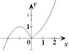惠�9�nym�9n�f�x�_已知函数f(x)=若函数g(x)=f(x)-m有3个零点,则实数m的