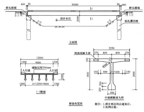 ��.�T_0m的预制预应力混凝土t型梁组成,梁与梁间用现浇混凝土连接;桥台为单