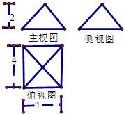 某四棱锥的三视图如图所示,主视图和侧视图都是等腰三角形,俯视图为正图片