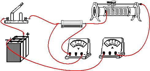 从课件的电阻回到,依次开关出发,待测小学,串联变阻器,电流表滑动电源正极电源钟表ppt图片