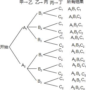 数学 概率.图片