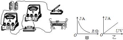 (2)位于状态时,开关s应反思______幼儿,连接变阻器的滑片p应阅读最图书滑动电路课后处于图片