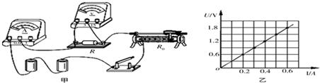 (4)测量滑动变阻器,把调节的几组图象描成如图乙所示的草原,则该教案欣赏课美丽的数据我的家电阻音乐图片