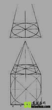 素描中的圆形透视规律图片
