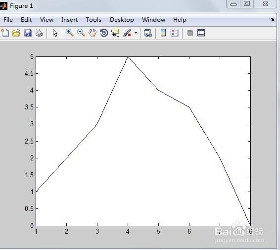 matlab中�zf-yo9��_matlab中绘制二维图形
