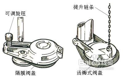 抽水马桶阀门维修方法图片