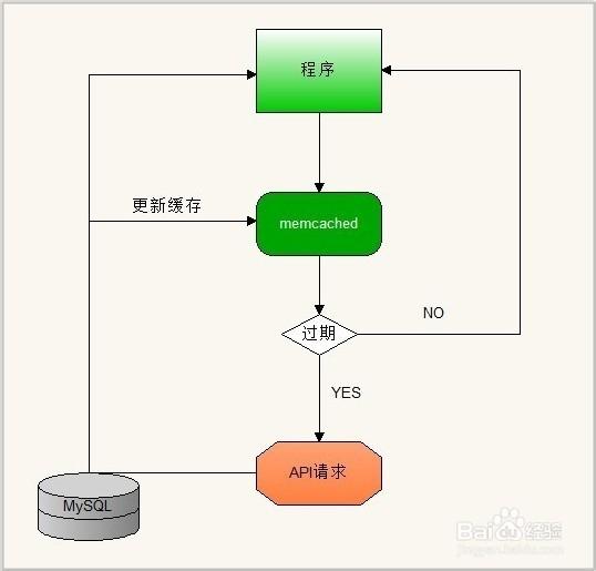 淘宝客网站架构设计方案图片