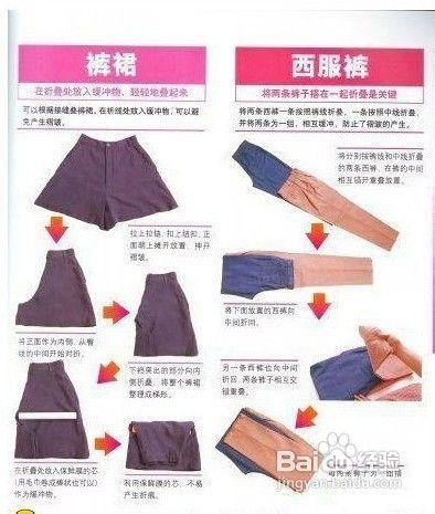 幼儿叠衣服步骤 幼儿叠衣服步骤画法