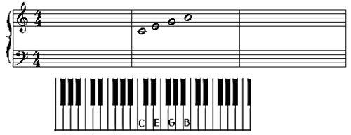 上面的五线谱从中央c上出现的线上的另外三个音符是e图片