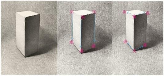 长方体的素描画法图片大全 1 2 2长方体的画法 长方体在外图片