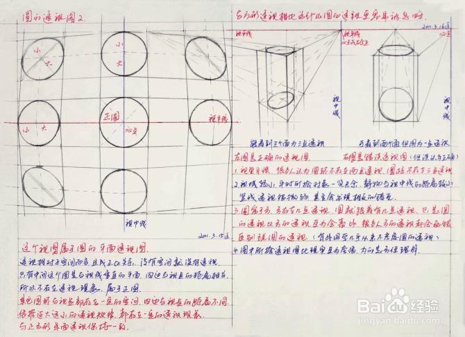 素描绘画透视的研究(五点透视)