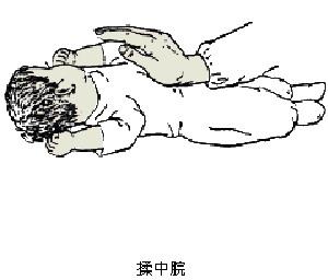 2014婴儿剑突图胸骨剑突 剑突位置图片