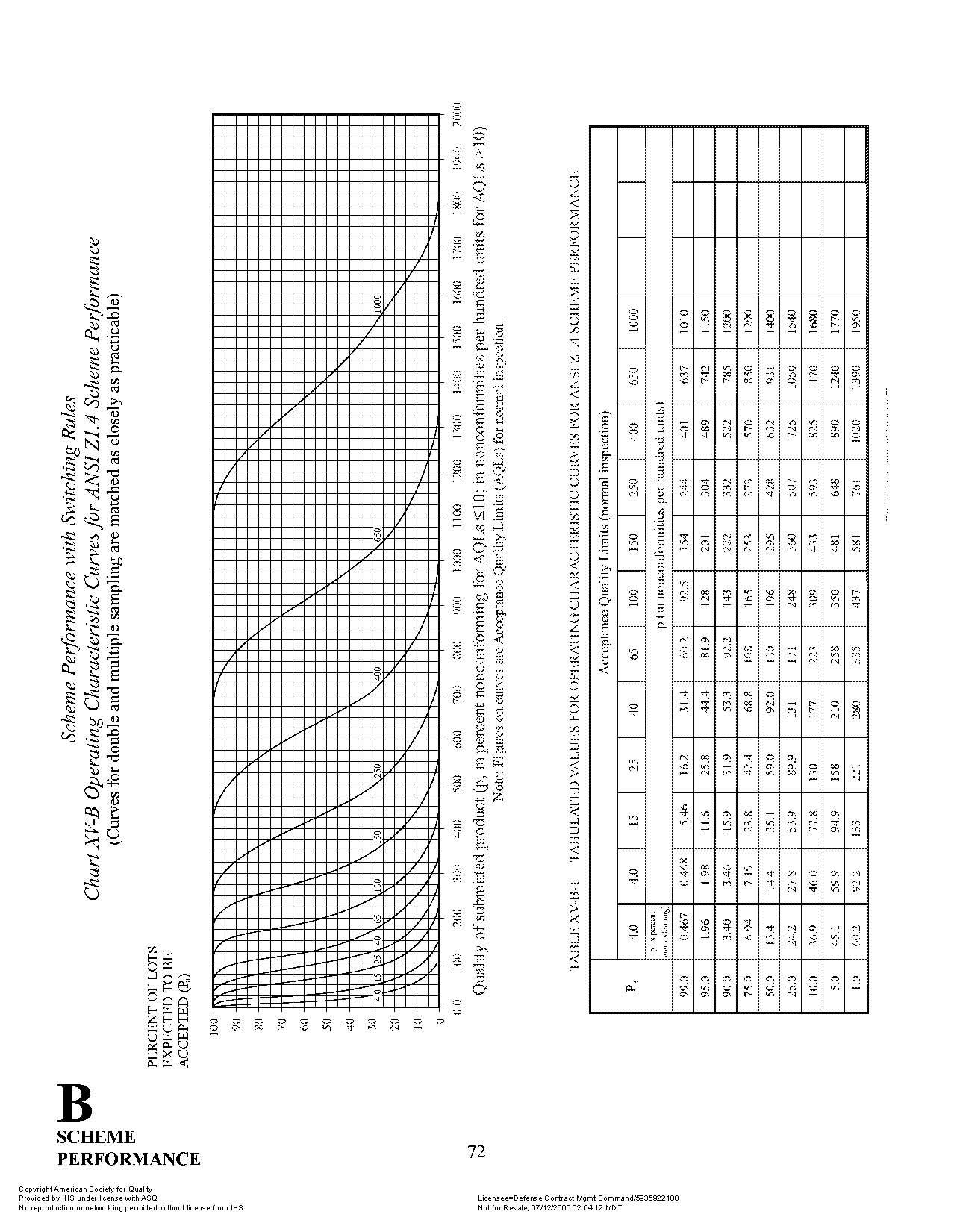 ansi asq z1 9 pdf