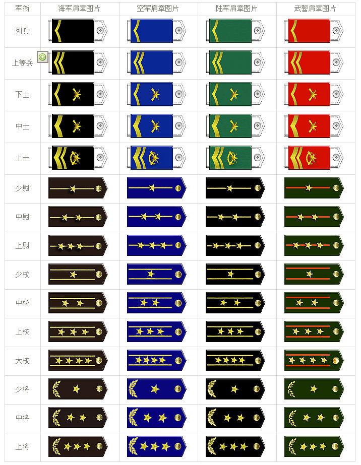 cf16级军衔图标 穿越火线军衔图标 cf高清军衔等级图标