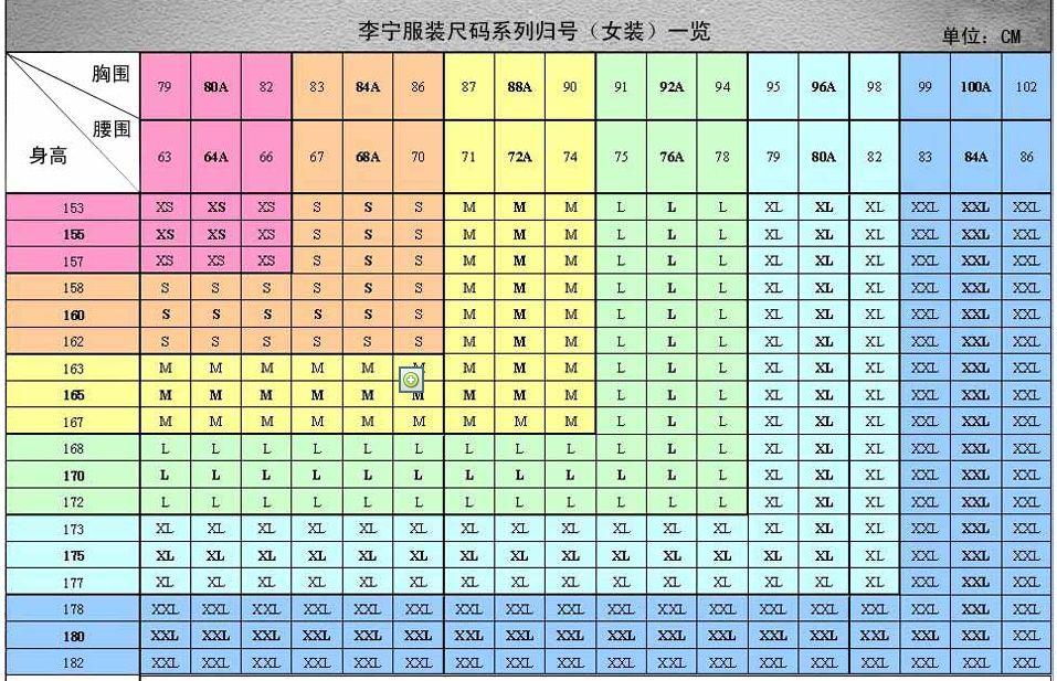 衣服裤子鞋子尺码对照表和举例分析【转】