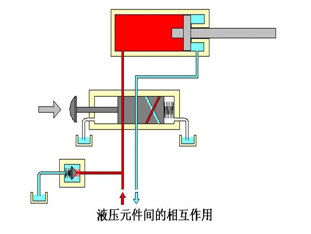 液压系统结构图片