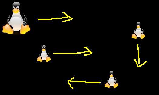 kernel下制作动态logo