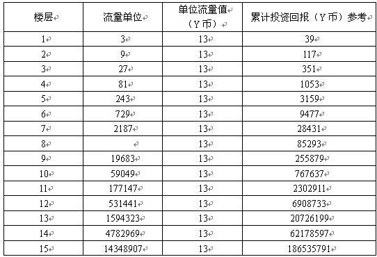 三学宛公司奖励制度resume---I want to work ! - 吴永光:永光演唱式英语教学法创始人, - 搜青藏英语唱CCTV中国销售史上最好的!