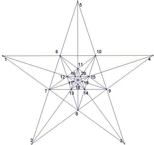 [转]20棵树问题 - 2666666 - 2666666