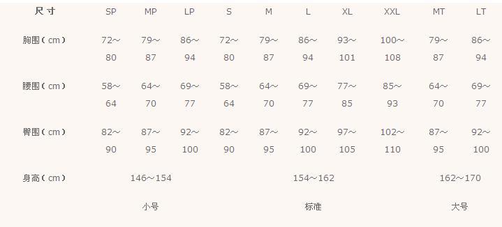 尺码对照表 女装的标准尺寸对照表 女装尺码对照