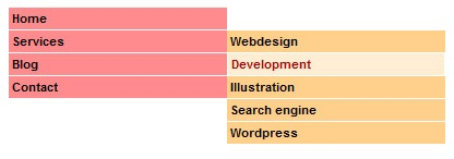 DIV+CSS教程