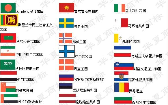 世界各国国旗和国家名称 caogaoshan521 我的博客 高清图片